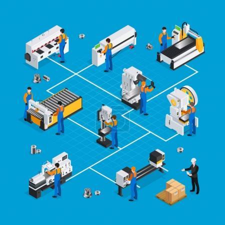 Illustration pour Composition conceptuelle du travail des métaux avec organigramme isométrique des machines mécaniques de traitement des métaux et illustration vectorielle des caractères de l'opérateur humain - image libre de droit
