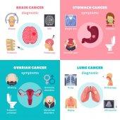 Cancer 2x2 Design Concept