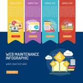Web Maintenance Infographic Design