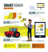 Smart farmer infographics