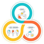 Line illustration of ice cream, candy and cake. Concept for web banners and printed materials. Template for website banner and landing page.
