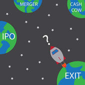 Startup rocket question where to go IPO  Cash cow or Merger aft