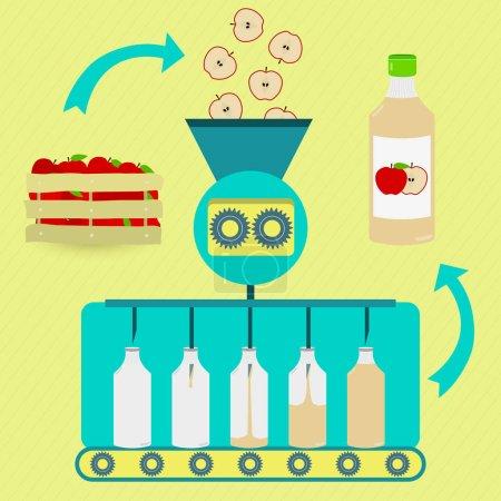 Illustration pour Production en série de jus de pomme. Pommes fraîches en traitement. Jus de pomme en bouteille . - image libre de droit
