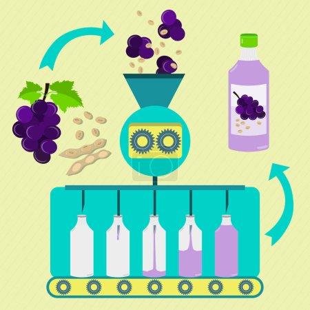 Illustration pour Production en série de jus de raisin et de soja. Raisins frais et gousse de soja avec soja en cours de transformation. Jus de raisin et de soja en bouteille . - image libre de droit