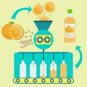 Orange and soy juice fabrication process