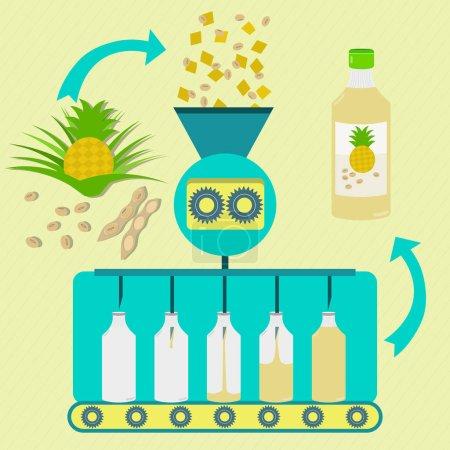 Illustration pour Production en série de jus d'ananas et de soja. Ananas frais fruits et gousse de soja avec soja en cours de transformation. Jus d'ananas et de soja en bouteille . - image libre de droit
