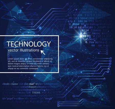 Innovative technology of future