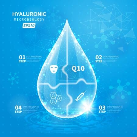 Hyaluronic Acid drop