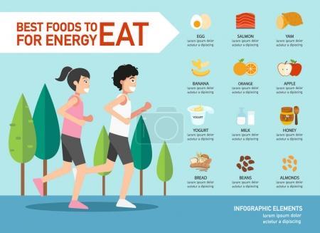 Illustration pour Les meilleurs aliments à manger pour l'infographie de l'énergie, illustration vectorielle - image libre de droit
