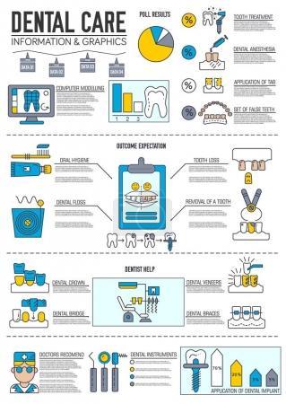 Thin line dentist clinic concept layout infographic.  Flat outline dent instruments vector illustration concept design