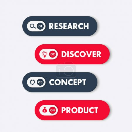 1, 2, 3, 4 steps, timeline, progress chart, infographics elements, labels in red and blue
