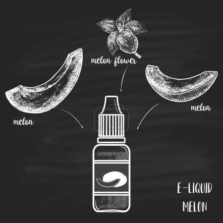 e-liquid bottle with melon flavor