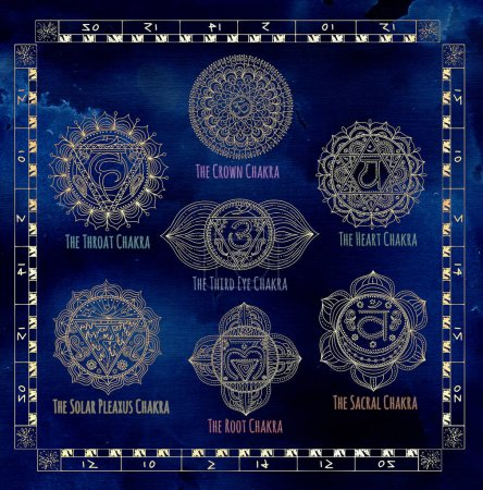 Collage set with gold sacral chakras