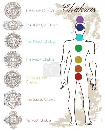 Set with hand drawn chakras and human silhouette