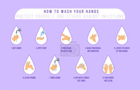 Personal hygiene, healthcare educational infograph...