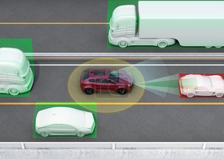Concept illustration for auto braking, lane keeping functions