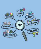 Vector icon of search engine optimization concepts against blue background
