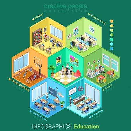 school or college classroom