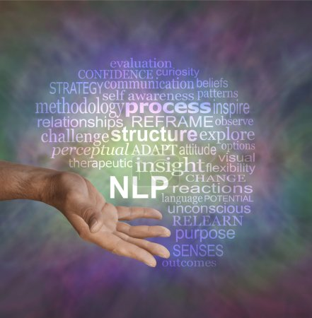 Offering Neuro Linguistic Programming NLP word cloud