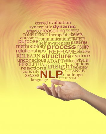 Aspects of Neuro Linguistic Programming NLP word cloud