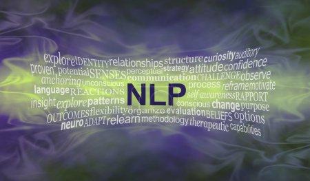 Neuro Linguistic Programming  word cloud banner