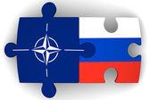 Spolupráce mezi Nato a Ruskou federací. Koncepce