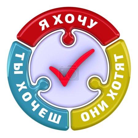 """Photo pour L'inscription """"JE VEUX, VOUS VEUX, ILS VEULENT"""" (langue russe) sur le puzzle en forme de cercle. Le concept de répondre aux besoins. Illustration 3D. Isolé - image libre de droit"""