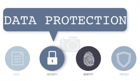 Graphic Text and Data Protection