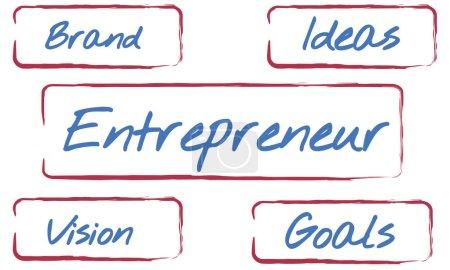 Graphic Text and Entrepreneur Concept