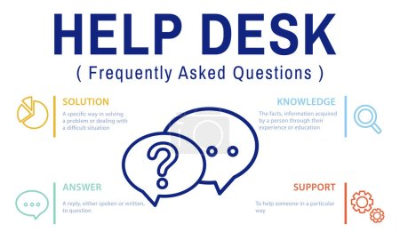 Graphic Text and Help Desk