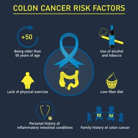 risk factors of colon cancer vector logo icon design, medical in