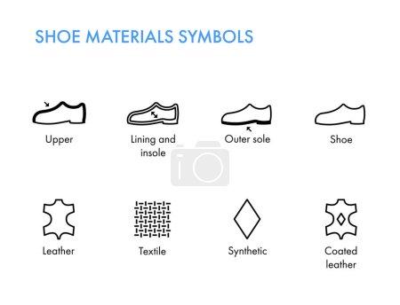 Illustration pour Chaussures matériaux symboles. Des étiquettes de chaussures. Propriétés des chaussures glyphe. Icônes vectorielles - image libre de droit