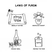 The laws of Purim. Reading Megillat Esther scroll. Mishloach Manot. Praznichnoe treat Gomentashn, ozney, wine, sweets. Tzedakah. Doodle, sketch, hand draw, coloring, silhouette. Vector illustration