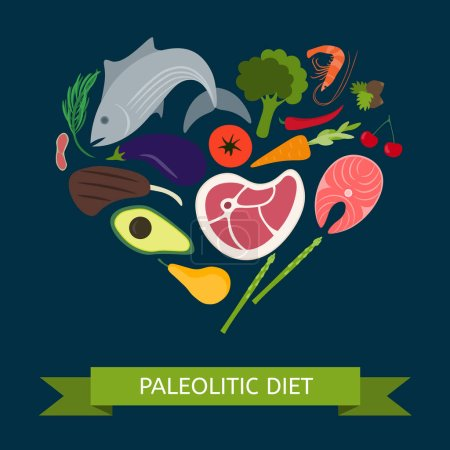 Paleo diet. Products included in the diet as a heart.