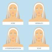 Skin problems: acne wrinkles hyperpigmentation scars