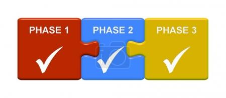 Photo pour Trois boutons de puzzle avec symbole de tique montrant la phase 1 Phase 2 Phase 3 - image libre de droit