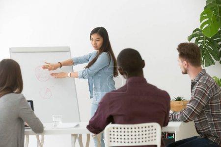 Photo pour Femme d'affaires asiatique sérieuse donnant la présentation au groupe multiracial sur tableau à feuilles mobiles, coaching chef d'équipe japonais présentant la formation de marketing d'entreprise, expliquant le nouveau plan, analysant le résultat du projet - image libre de droit