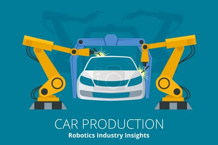 Car manufacturer or car production concept. Robotics Industry Insights.