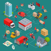 Isometric Logistics and Delivery Infographics Delivery home and office City logistics Warehouse truck forklift courier drone and delivery man Vector illustration