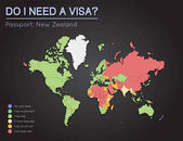 Visas information for New Zealand passport holders Year 2017 World map infographics showing visa requirements for all countries Vector illustration