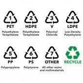 Illustration icons recycling symbols of various types of plastic Ideal for catalogs information and recycling guides
