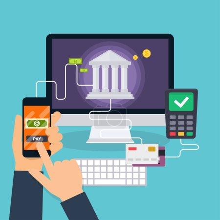 Online-Zahlungsmethoden