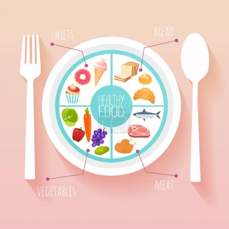 Healthy food and dieting concept