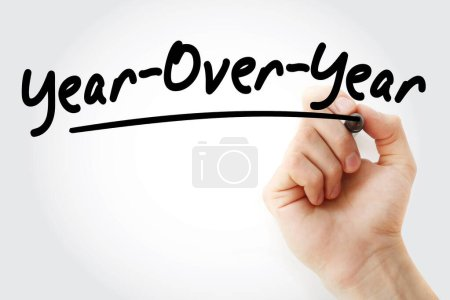 YOY - Year Over Year acronym, business concept bac...