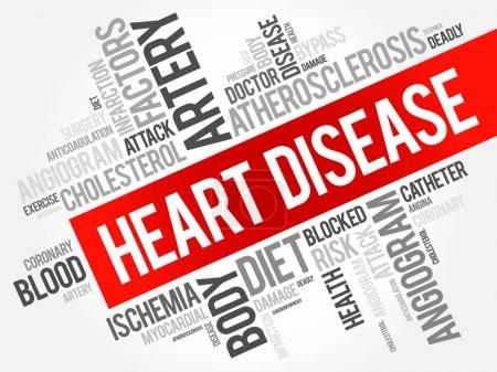Illustration for Heart Disease word cloud collage, health concept background - Royalty Free Image
