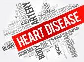 Heart Disease word cloud collage