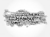 List of cities in Turkey word cloud map