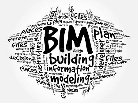 BIM - building information modeling word cloud