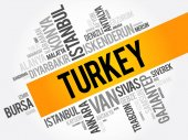 List of cities in Turkey word cloud collage