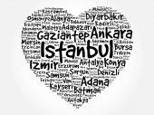 List of cities in Turkey